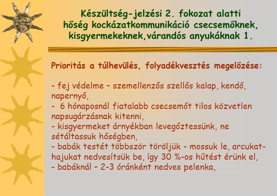 Készültség-jelzési 2. fokozat alatti hőség kockázatkommunikáció csecsemőknek, kisgyermekeknek,várandós anyukáknak 1. Prioritás a túlhevülés, folyadékv