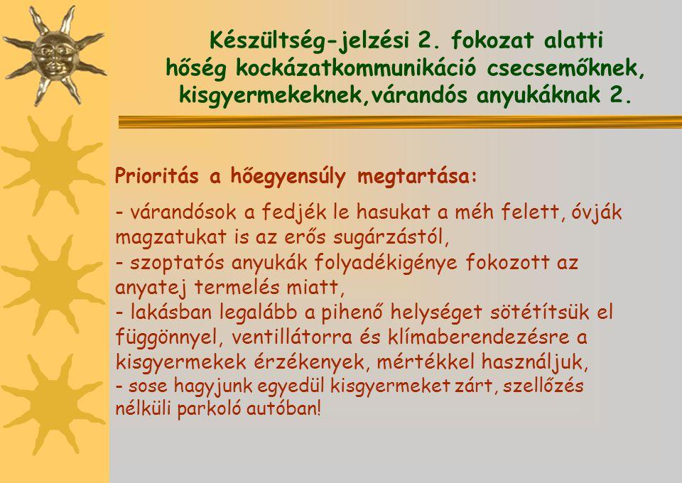 Készültség-jelzési 2. fokozat alatti hőség kockázatkommunikáció csecsemőknek, kisgyermekeknek,várandós anyukáknak 2. Prioritás a hőegyensúly megtartás