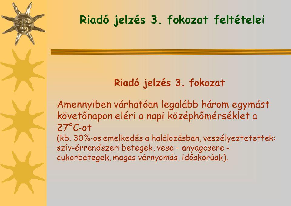 Riadó jelzés 3. fokozat feltételei Riadó jelzés 3. fokozat Amennyiben várhatóan legalább három egymást követőnapon eléri a napi középhőmérséklet a 27°