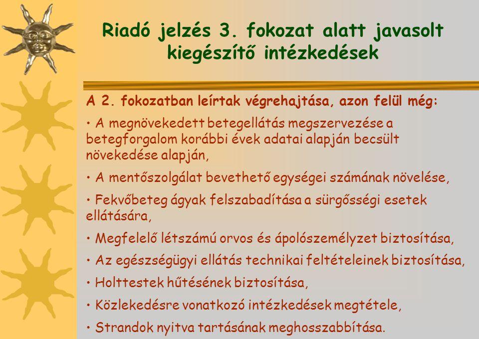 Riadó jelzés 3. fokozat alatt javasolt kiegészítő intézkedések A 2. fokozatban leírtak végrehajtása, azon felül még: A megnövekedett betegellátás megs