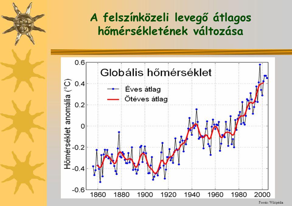 A felszínközeli levegő átlagos hőmérsékletének változása Forrás: Wikipédia