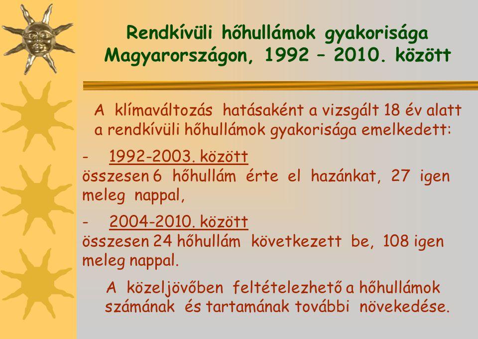 Rendkívüli hőhullámok gyakorisága Magyarországon, 1992 – 2010. között A klímaváltozás hatásaként a vizsgált 18 év alatt a rendkívüli hőhullámok gyakor