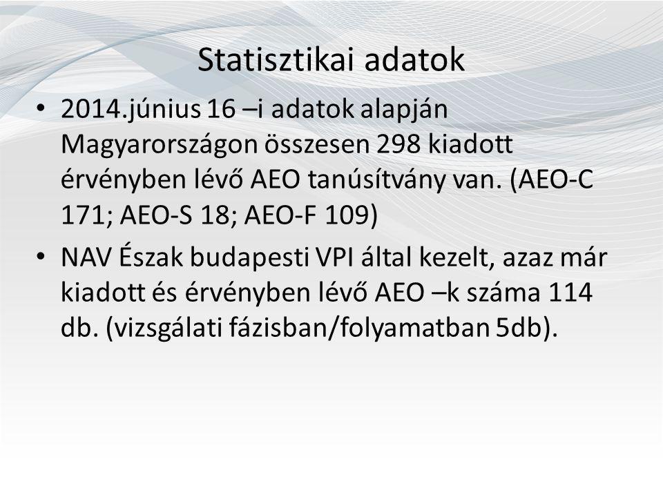 Statisztikai adatok 2014.június 16 –i adatok alapján Magyarországon összesen 298 kiadott érvényben lévő AEO tanúsítvány van. (AEO-C 171; AEO-S 18; AEO