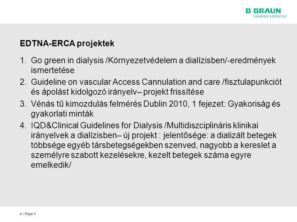 sl | Page4 EDTNA-ERCA projektek 1.Go green in dialysis /Környezetvédelem a dialízisben/-eredmények ismertetése 2.Guideline on vascular Access Cannulation and care /fisztulapunkciót és ápolást kidolgozó irányelv– projekt frissítése 3.Vénás tű kimozdulás felmérés Dublin 2010, 1 fejezet: Gyakoriság és gyakorlati minták 4.IQD&Clinical Guidelines for Dialysis /Multidiszciplináris klinikai irányelvek a dialízisben– új projekt : jelentősége: a dializált betegek többsége egyéb társbetegségekben szenved, nagyobb a kereslet a személyre szabott kezelésekre, kezelt betegek száma egyre emelkedik/