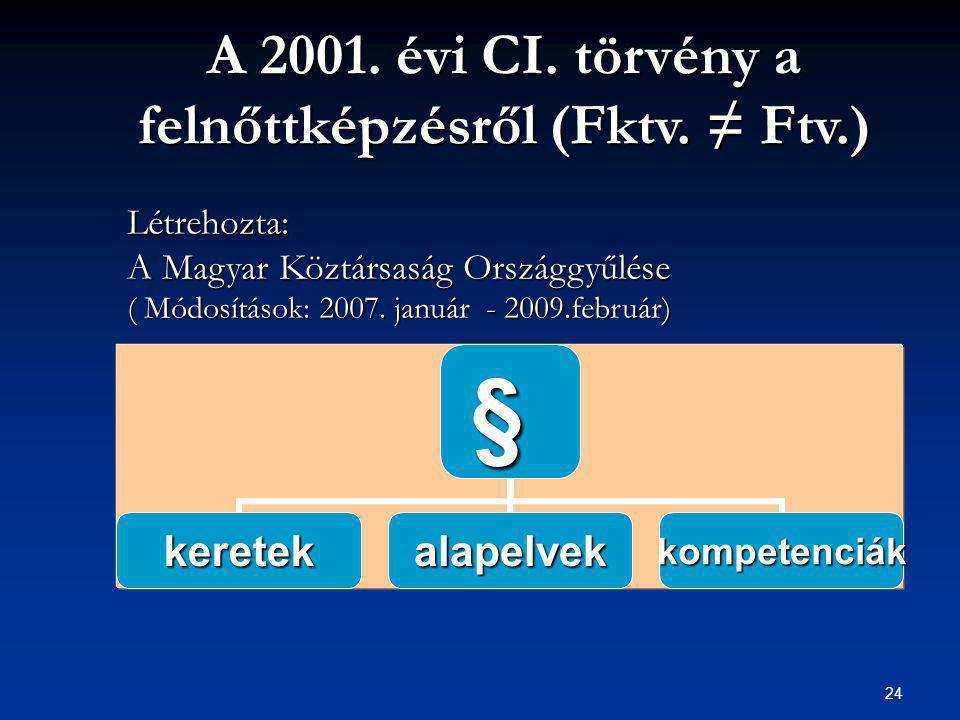 24 A 2001. évi CI. törvény a felnőttképzésről (Fktv.