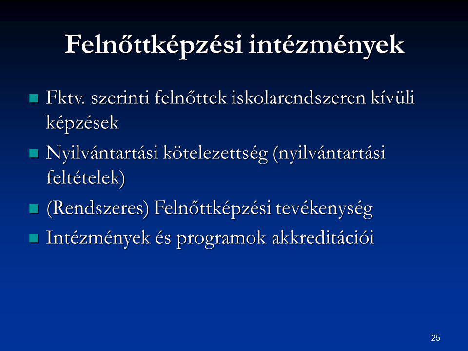 25 Felnőttképzési intézmények Fktv. szerinti felnőttek iskolarendszeren kívüli képzések Fktv.