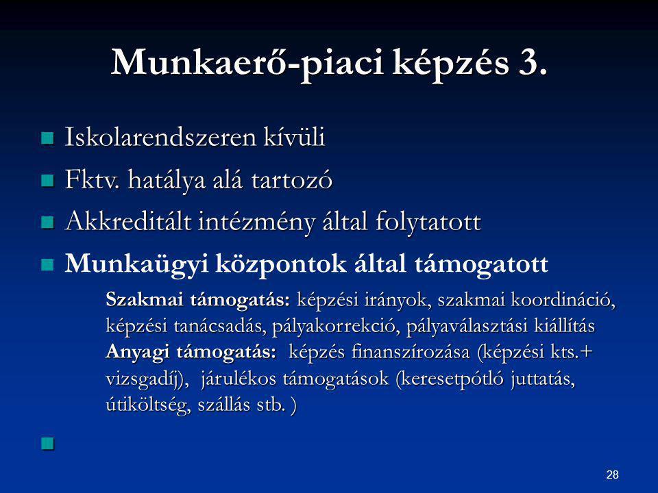 28 Munkaerő-piaci képzés 3. Iskolarendszeren kívüli Iskolarendszeren kívüli Fktv.