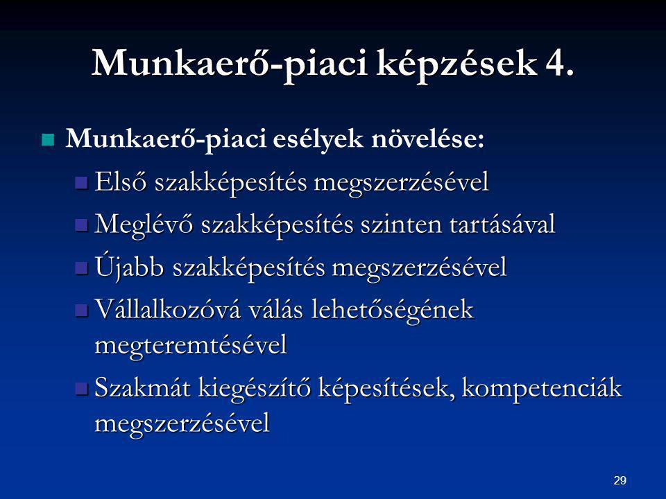29 Munkaerő-piaci képzések 4.