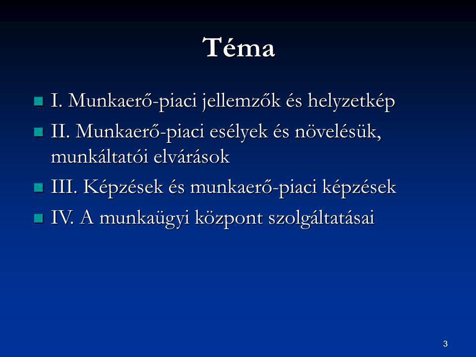 3 Téma I. Munkaerő-piaci jellemzők és helyzetkép I.