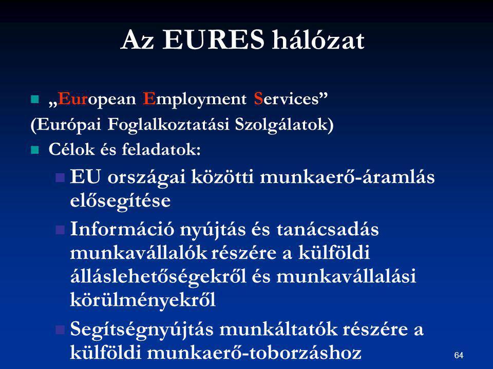 """64 Az EURES hálózat """"European Employment Services (Európai Foglalkoztatási Szolgálatok) Célok és feladatok: EU országai közötti munkaerő-áramlás elősegítése Információ nyújtás és tanácsadás munkavállalók részére a külföldi álláslehetőségekről és munkavállalási körülményekről Segítségnyújtás munkáltatók részére a külföldi munkaerő-toborzáshoz"""