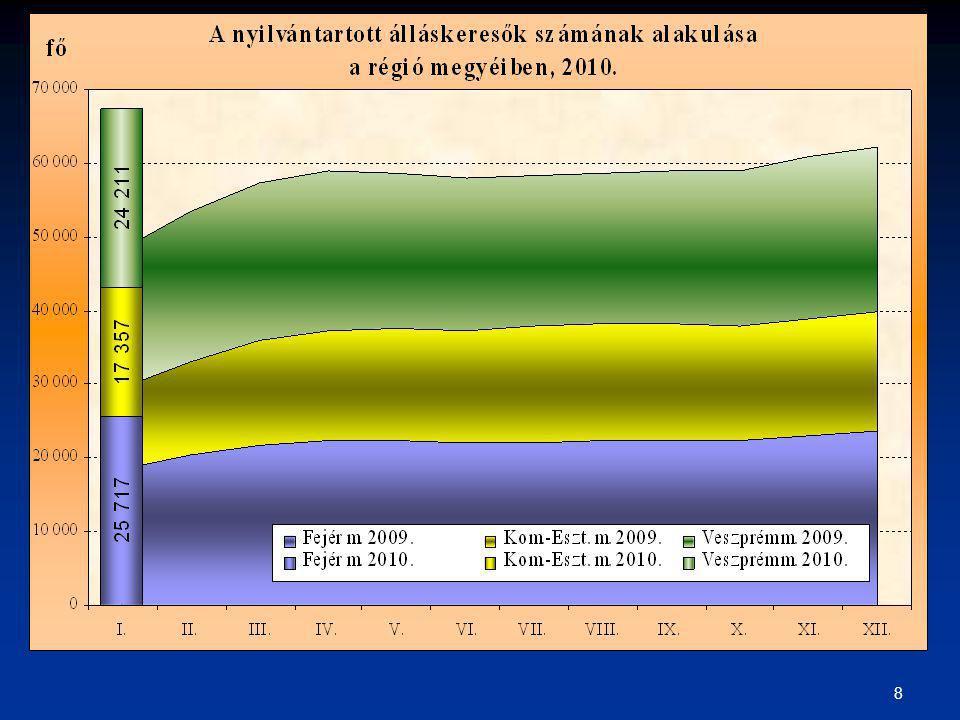 69 Kiadványok pályakezdőknek Felvételi Tájékoztató – FELVI könyvek 2009; EDUCATIO Kht.; Felvételi Tájékoztató – FELVI könyvek 2009; EDUCATIO Kht.; Felvételi tájoló – FELVI könyvek 2009; EDUCATIO Kht.; Felvételi tájoló – FELVI könyvek 2009; EDUCATIO Kht.; Iskola után – iskola előtt – 2009/2010 –Közép- dunántúli Regionális Munkaügyi Központ; Iskola után – iskola előtt – 2009/2010 –Közép- dunántúli Regionális Munkaügyi Központ; Középiskola után – 2009 – Közép- magyarországi Regionális Munkaügyi Központ; Középiskola után – 2009 – Közép- magyarországi Regionális Munkaügyi Központ;