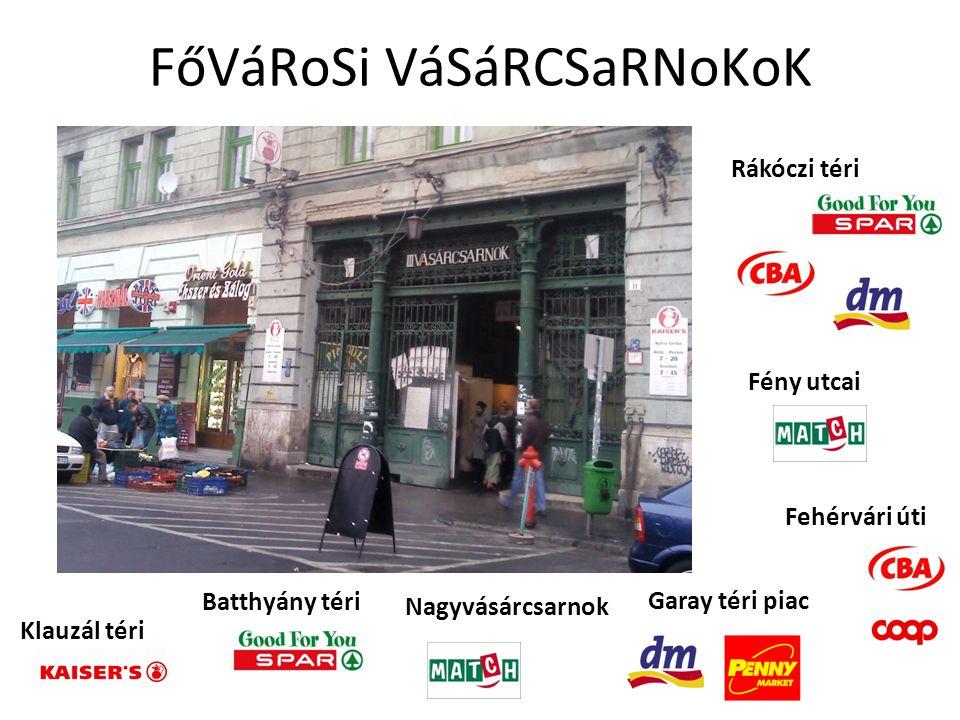 FőVáRoSi VáSáRCSaRNoKoK Fehérvári úti Fény utcai Garay téri piac Nagyvásárcsarnok Rákóczi téri Klauzál téri Batthyány téri