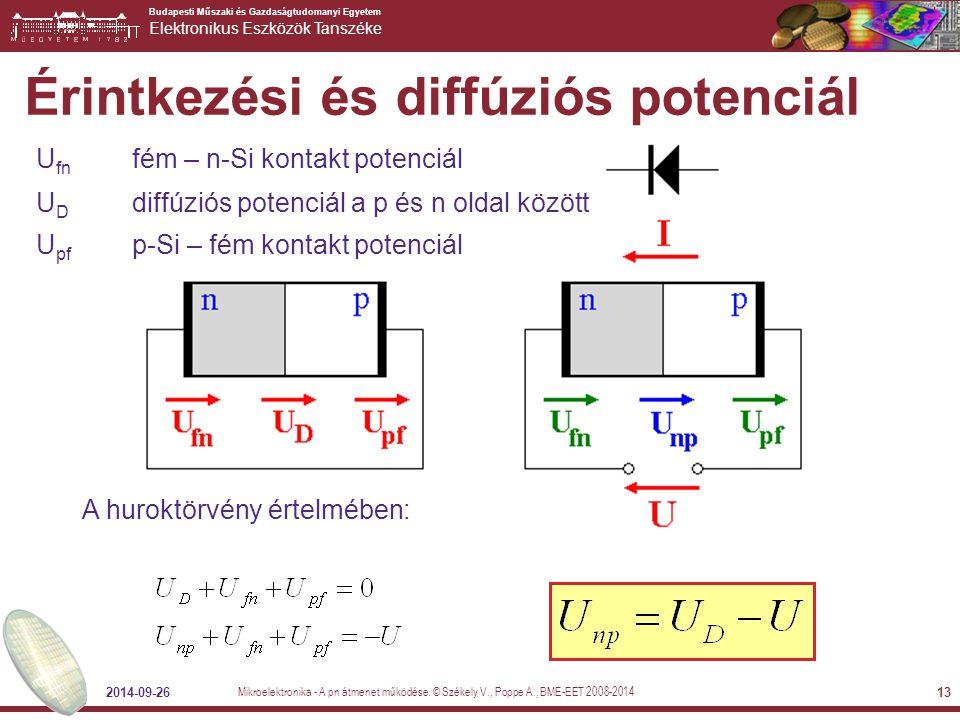 Budapesti Műszaki és Gazdaságtudomanyi Egyetem Elektronikus Eszközök Tanszéke 2014-09-26 13 Érintkezési és diffúziós potenciál A huroktörvény értelméb