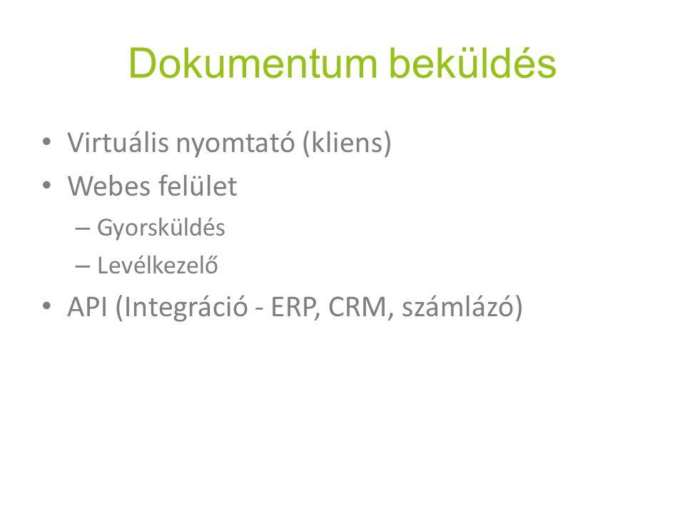Dokumentum beküldés Virtuális nyomtató (kliens) Webes felület – Gyorsküldés – Levélkezelő API (Integráció - ERP, CRM, számlázó)