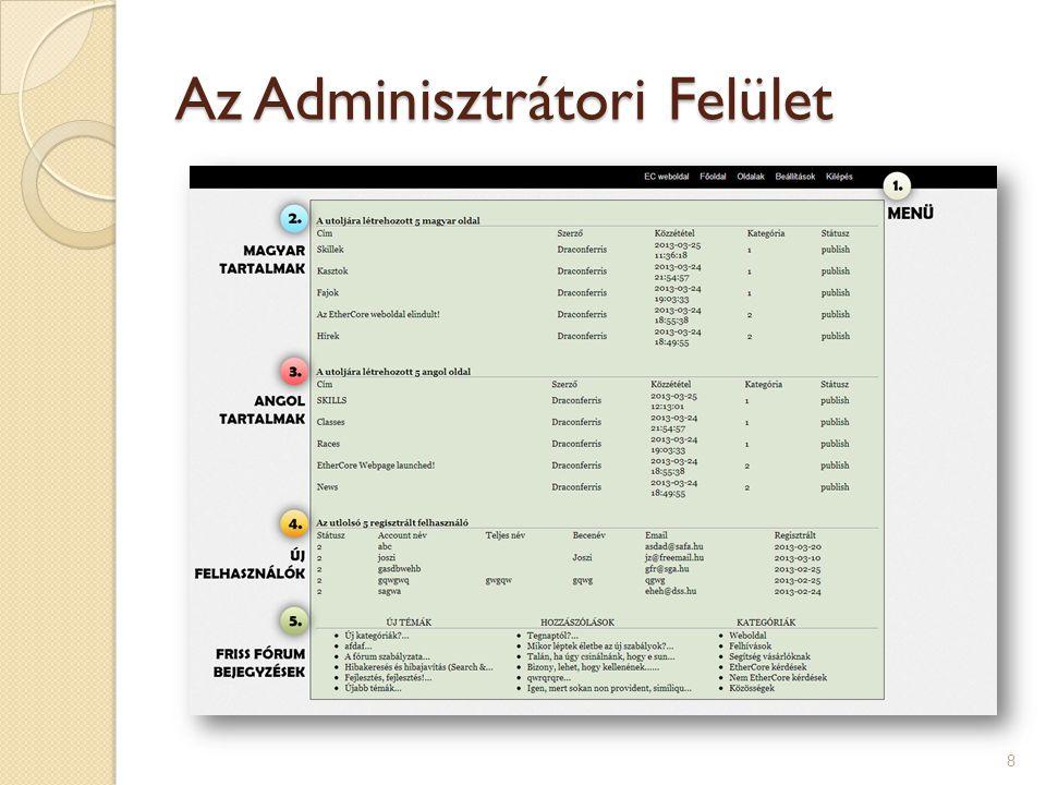 Az Adminisztrátori Felület 8