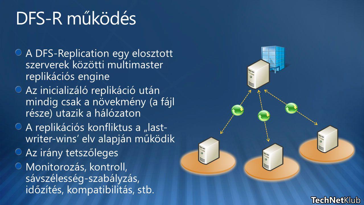 File Server1 DFS-N File Server2 DFS-N Tartalom: - Megosztások - Felhasználói fájlok - Szoftverek - … Tartalom: - Megosztások - Felhasználói fájlok - Szoftverek - … DFS-R