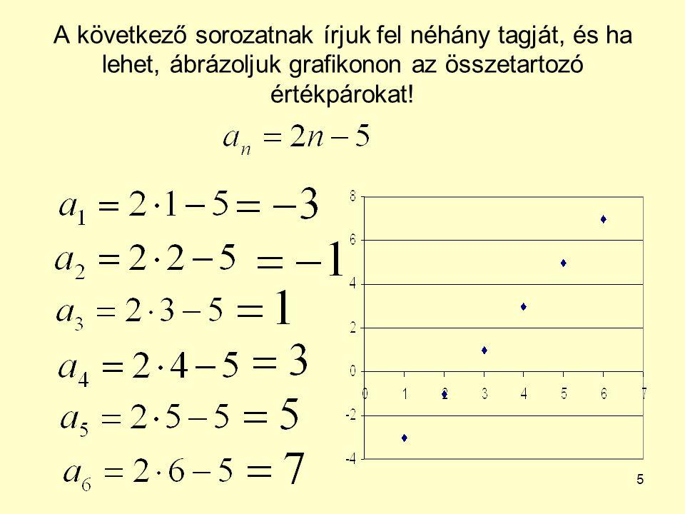 5 A következő sorozatnak írjuk fel néhány tagját, és ha lehet, ábrázoljuk grafikonon az összetartozó értékpárokat!