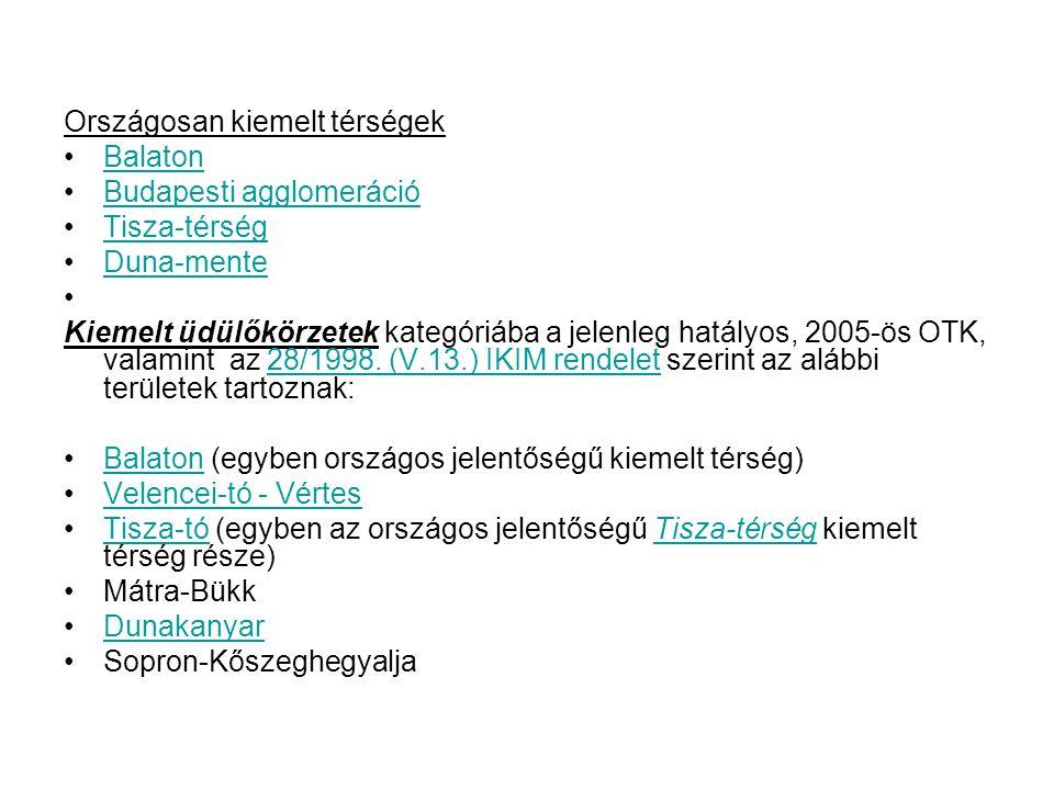 Országosan kiemelt térségek Balaton Budapesti agglomeráció Tisza-térség Duna-mente Kiemelt üdülőkörzetek kategóriába a jelenleg hatályos, 2005-ös OTK, valamint az 28/1998.