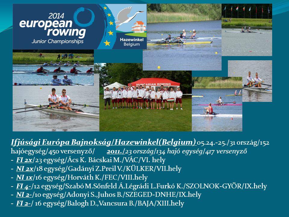 Ifjúsági Európa Bajnokság/Hazewinkel(Belgium) 05.24.-25./31 ország/152 hajóegység/450 versenyző/ 2011./23 ország/134 hajó egység/417 versenyző -FI 2x/23 egység/Ács K.