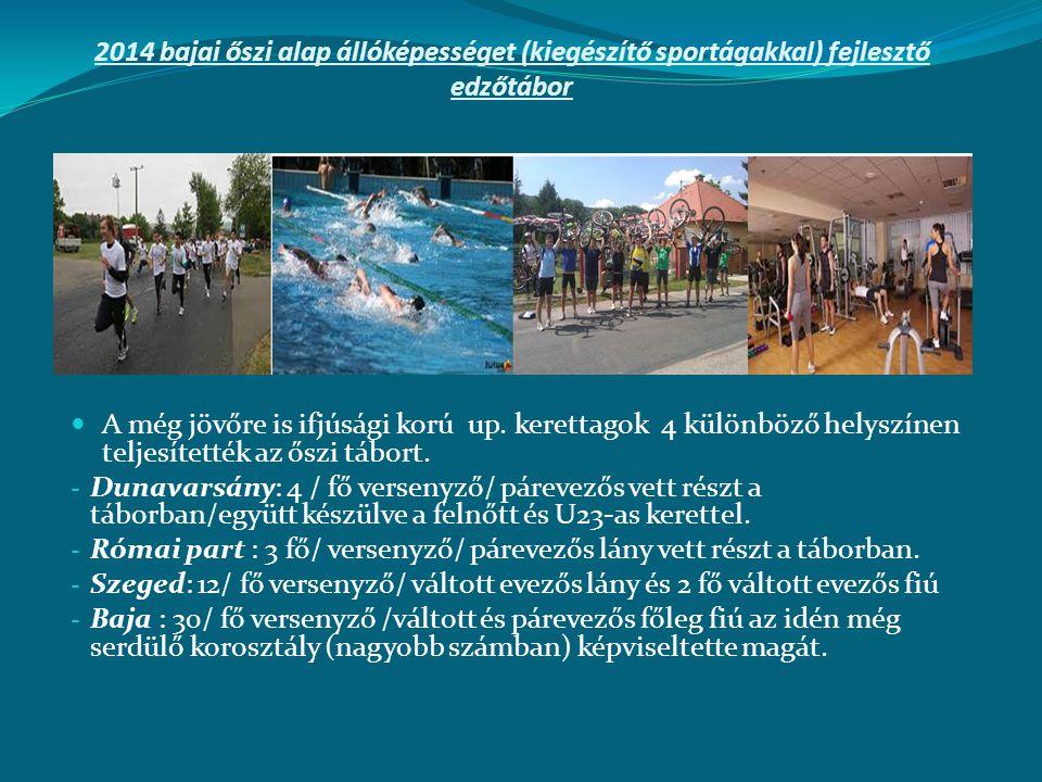 2014 bajai őszi alap állóképességet (kiegészítő sportágakkal) fejlesztő edzőtábor A még jövőre is ifjúsági korú up. kerettagok 4 különböző helyszínen