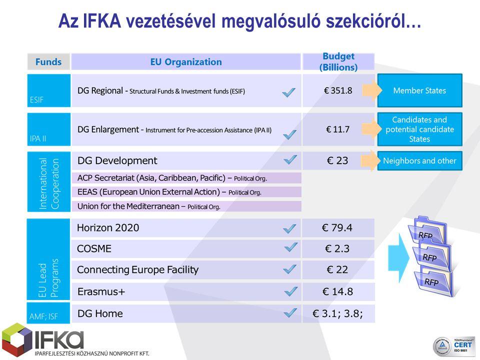 Az IFKA vezetésével megvalósuló szekcióról…