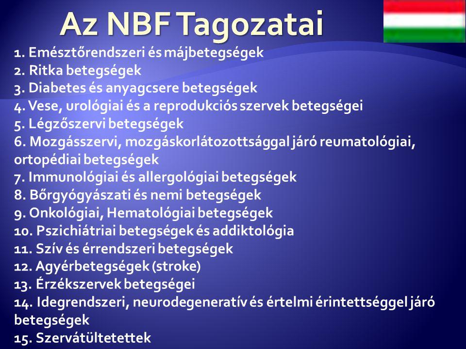 Az NBF Tagozatai 1. Emésztőrendszeri és májbetegségek 2. Ritka betegségek 3. Diabetes és anyagcsere betegségek 4. Vese, urológiai és a reprodukciós sz