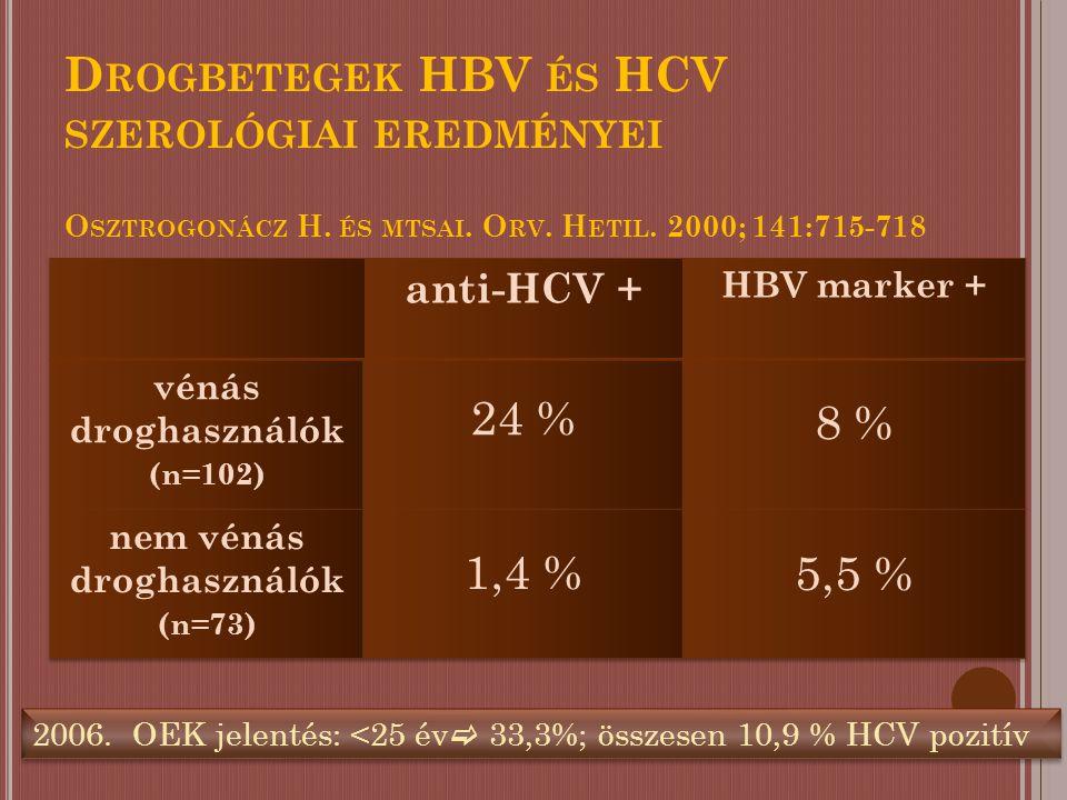D ROGBETEGEK HBV ÉS HCV SZEROLÓGIAI EREDMÉNYEI O SZTROGONÁCZ H.