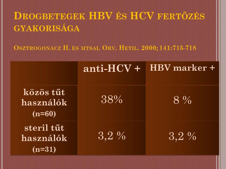 D ROGBETEGEK HBV ÉS HCV FERTŐZÉS GYAKORISÁGA O SZTROGONÁCZ H.