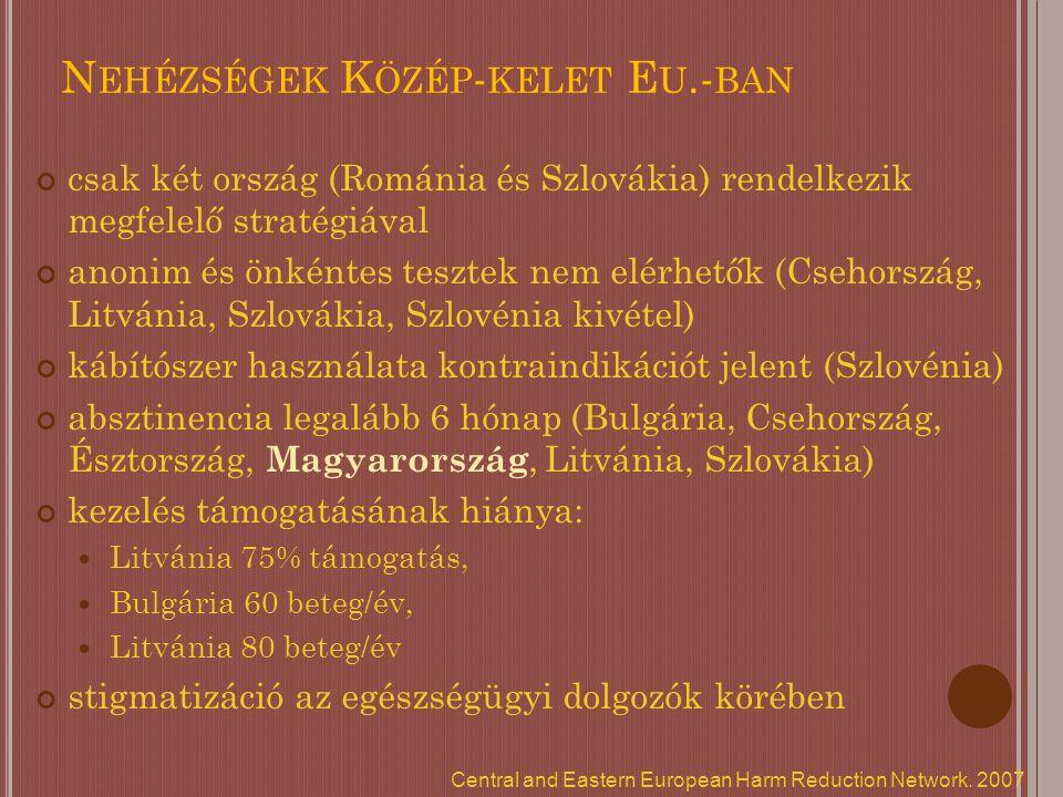 N EHÉZSÉGEK K ÖZÉP - KELET E U.- BAN csak két ország (Románia és Szlovákia) rendelkezik megfelelő stratégiával anonim és önkéntes tesztek nem elérhetők (Csehország, Litvánia, Szlovákia, Szlovénia kivétel) kábítószer használata kontraindikációt jelent (Szlovénia) absztinencia legalább 6 hónap (Bulgária, Csehország, Észtország, Magyarország, Litvánia, Szlovákia) kezelés támogatásának hiánya: Litvánia 75% támogatás, Bulgária 60 beteg/év, Litvánia 80 beteg/év stigmatizáció az egészségügyi dolgozók körében Central and Eastern European Harm Reduction Network.