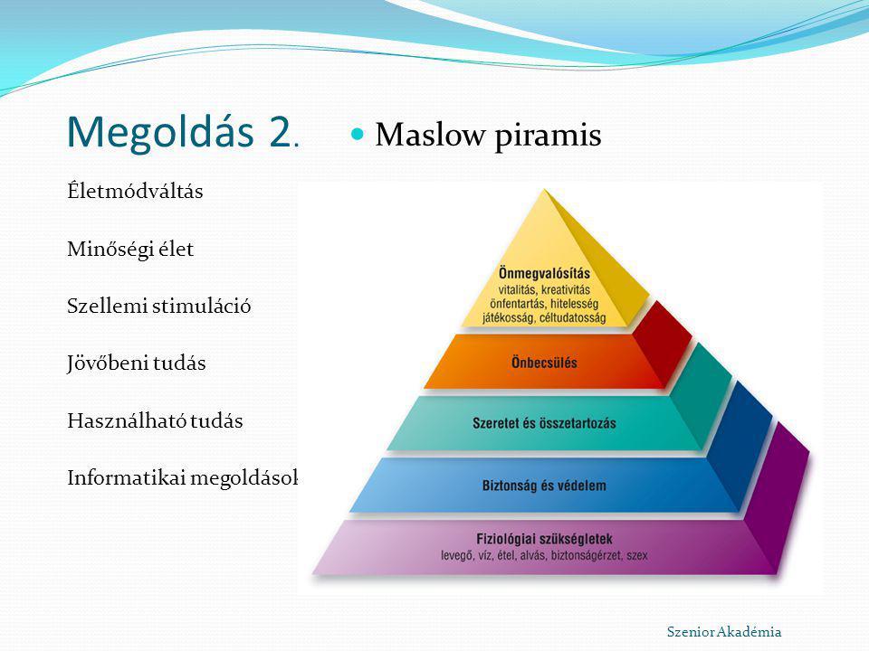 Megoldás 2. Életmódváltás Minőségi élet Szellemi stimuláció Jövőbeni tudás Használható tudás Informatikai megoldások Maslow piramis Szenior Akadémia