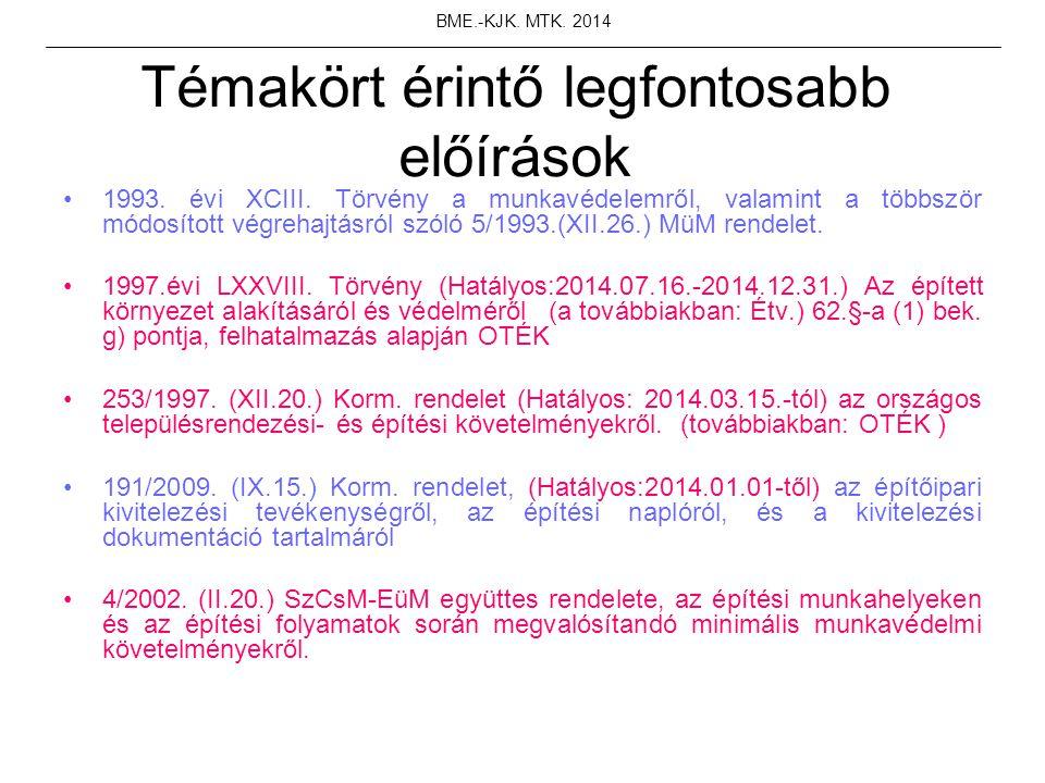 Felelős műszaki vezetői jogosultság A 266/2013.(VII.