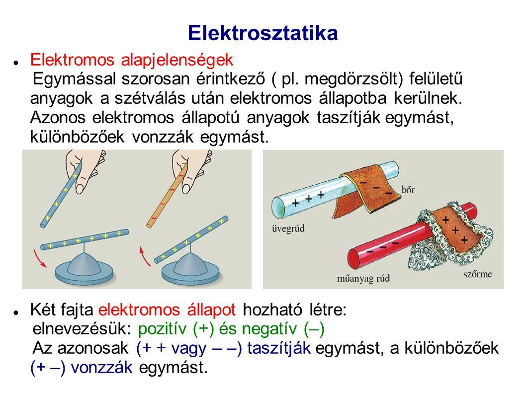 Elektrosztatika Elektromos alapjelenségek Egymással szorosan érintkező ( pl.