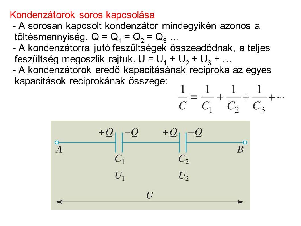 Kondenzátorok soros kapcsolása - A sorosan kapcsolt kondenzátor mindegyikén azonos a töltésmennyiség. Q = Q 1 = Q 2 = Q 3 … - A kondenzátorra jutó fes