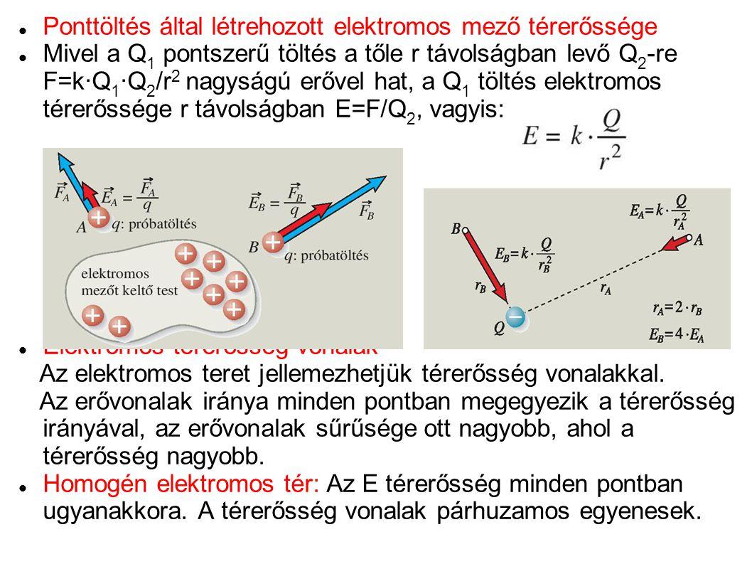 Ponttöltés által létrehozott elektromos mező térerőssége Mivel a Q 1 pontszerű töltés a tőle r távolságban levő Q 2 -re F=k·Q 1 ·Q 2 /r 2 nagyságú erő