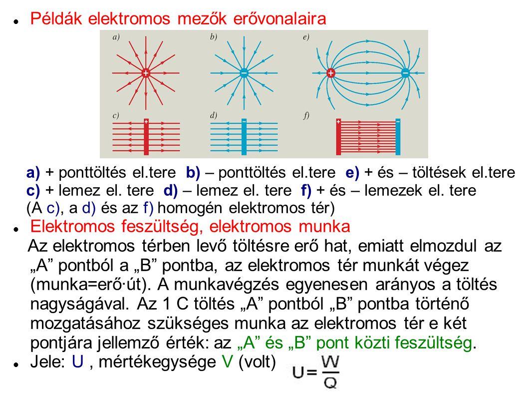 Példák elektromos mezők erővonalaira a) + ponttöltés el.tere b) – ponttöltés el.tere e) + és – töltések el.tere c) + lemez el. tere d) – lemez el. ter
