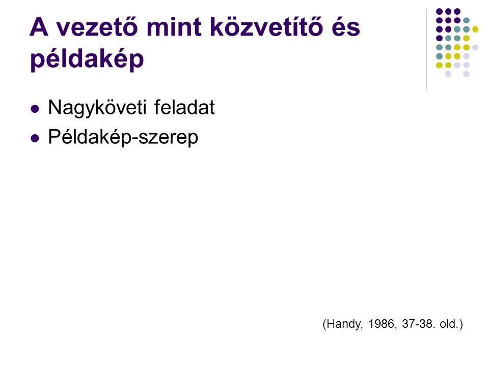 A vezető mint közvetítő és példakép Nagyköveti feladat Példakép-szerep (Handy, 1986, 37-38. old.)