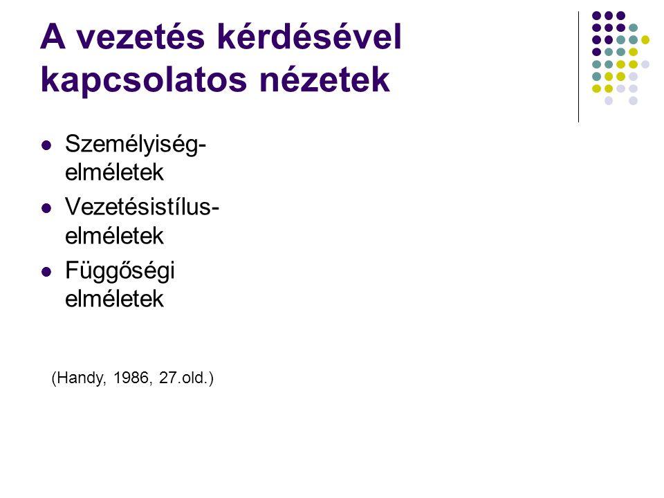 A vezetés kérdésével kapcsolatos nézetek Személyiség- elméletek Vezetésistílus- elméletek Függőségi elméletek (Handy, 1986, 27.old.)