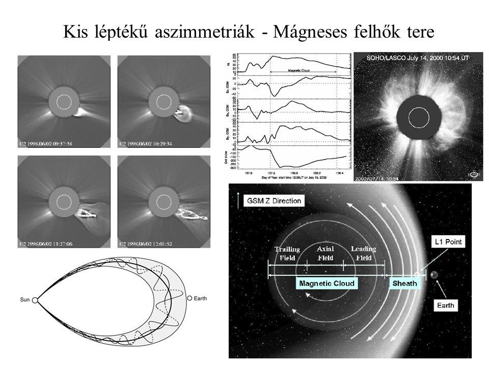 Kis léptékű aszimmetriák - Mágneses felhők tere