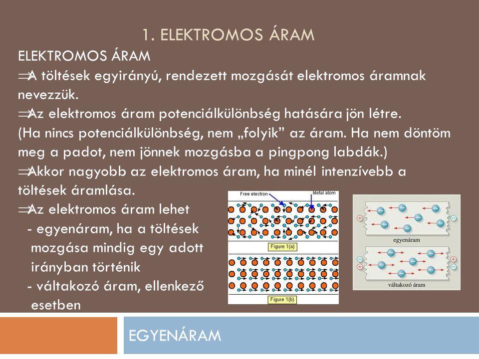 1. ELEKTROMOS ÁRAM EGYENÁRAM ELEKTROMOS ÁRAM  A töltések egyirányú, rendezett mozgását elektromos áramnak nevezzük.  Az elektromos áram potenciálkül