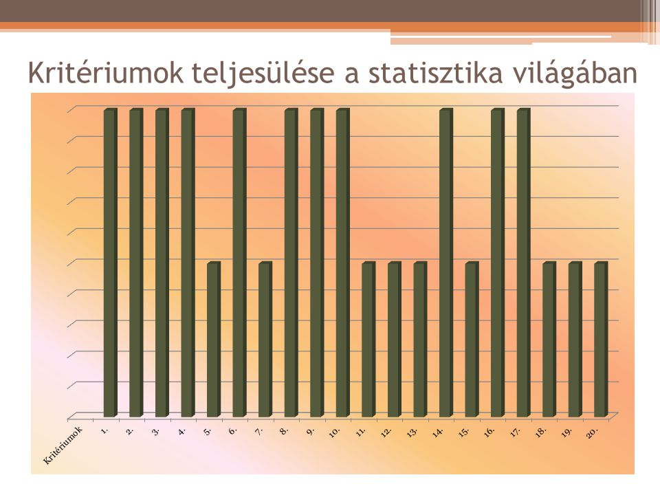 Kritériumok teljesülése a statisztika világában