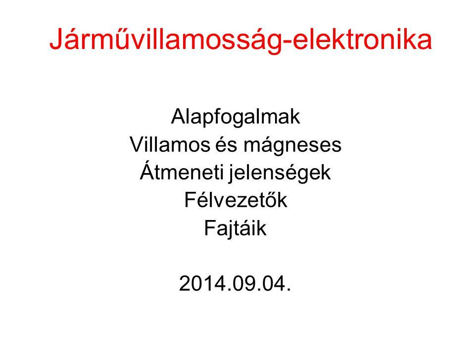Járművillamosság-elektronika Alapfogalmak Villamos és mágneses Átmeneti jelenségek Félvezetők Fajtáik 2014.09.04.