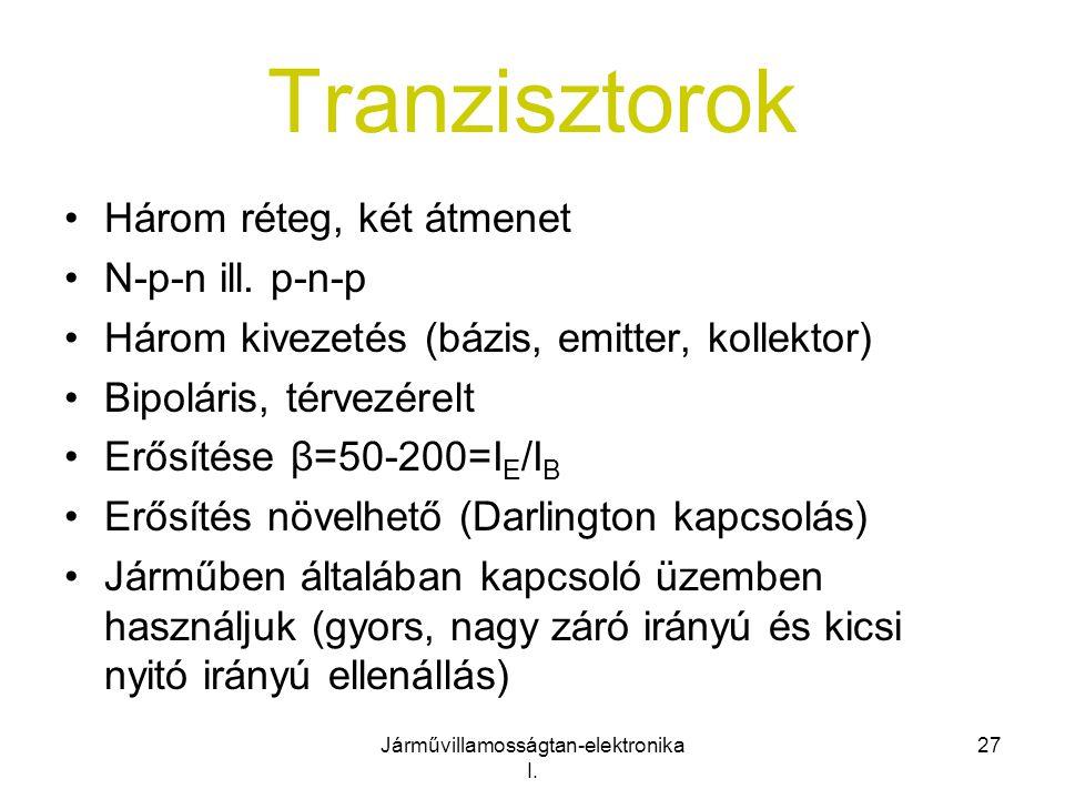 Járművillamosságtan-elektronika I.27 Tranzisztorok Három réteg, két átmenet N-p-n ill.