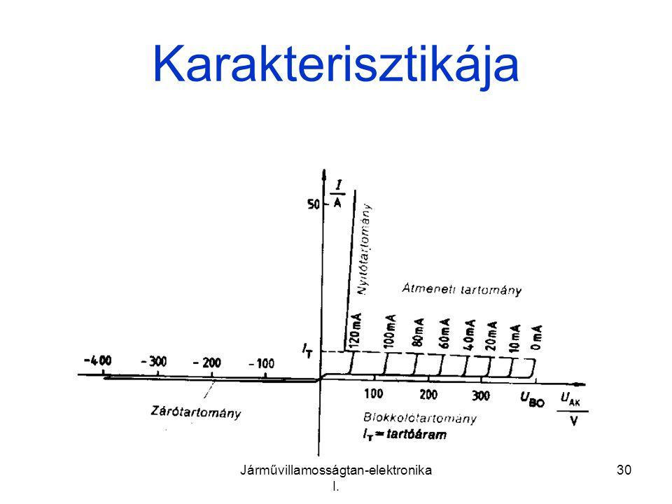 Járművillamosságtan-elektronika I. 30 Karakterisztikája