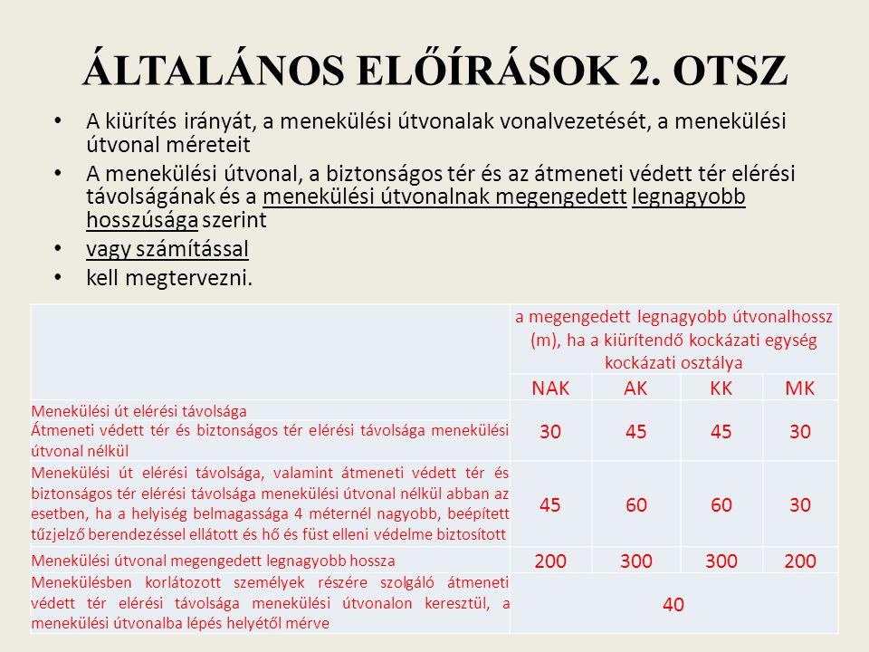 ÁLTALÁNOS ELŐÍRÁSOK 2.
