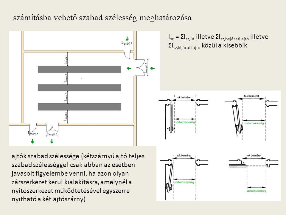 számításba vehető szabad szélesség meghatározása l sz = Σl sz,út illetve Σl sz,bejárati ajtó illetve Σl sz,kijárati ajtó közül a kisebbik ajtók szabad szélessége (kétszárnyú ajtó teljes szabad szélességgel csak abban az esetben javasolt figyelembe venni, ha azon olyan zárszerkezet kerül kialakításra, amelynél a nyitószerkezet működtetésével egyszerre nyitható a két ajtószárny)
