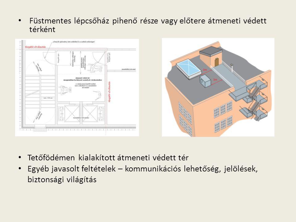 Füstmentes lépcsőház pihenő része vagy előtere átmeneti védett térként Tetőfödémen kialakított átmeneti védett tér Egyéb javasolt feltételek – kommunikációs lehetőség, jelölések, biztonsági világítás