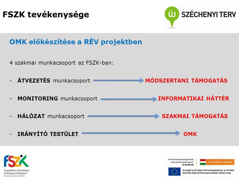 FSZK tevékenysége OMK előkészítése a RÉV projektben 4 szakmai munkacsoport az FSZK-ban: - ÁTVEZETÉS munkacsoport MÓDSZERTANI TÁMOGATÁS - MONITORING mu
