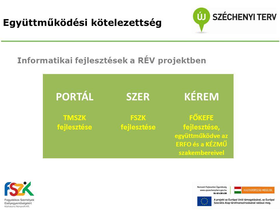 Együttműködési kötelezettség Informatikai fejlesztések a RÉV projektben PORTÁL TMSZK fejlesztése SZER FSZK fejlesztése KÉREM FŐKEFE fejlesztése, együt