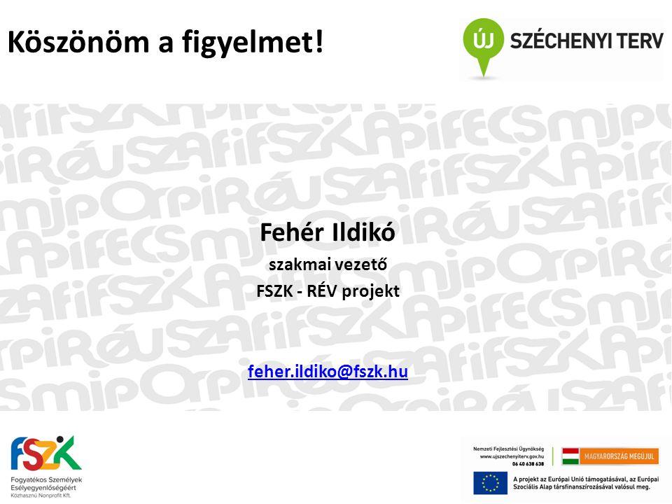 Köszönöm a figyelmet! Fehér Ildikó szakmai vezető FSZK - RÉV projekt feher.ildiko@fszk.hu