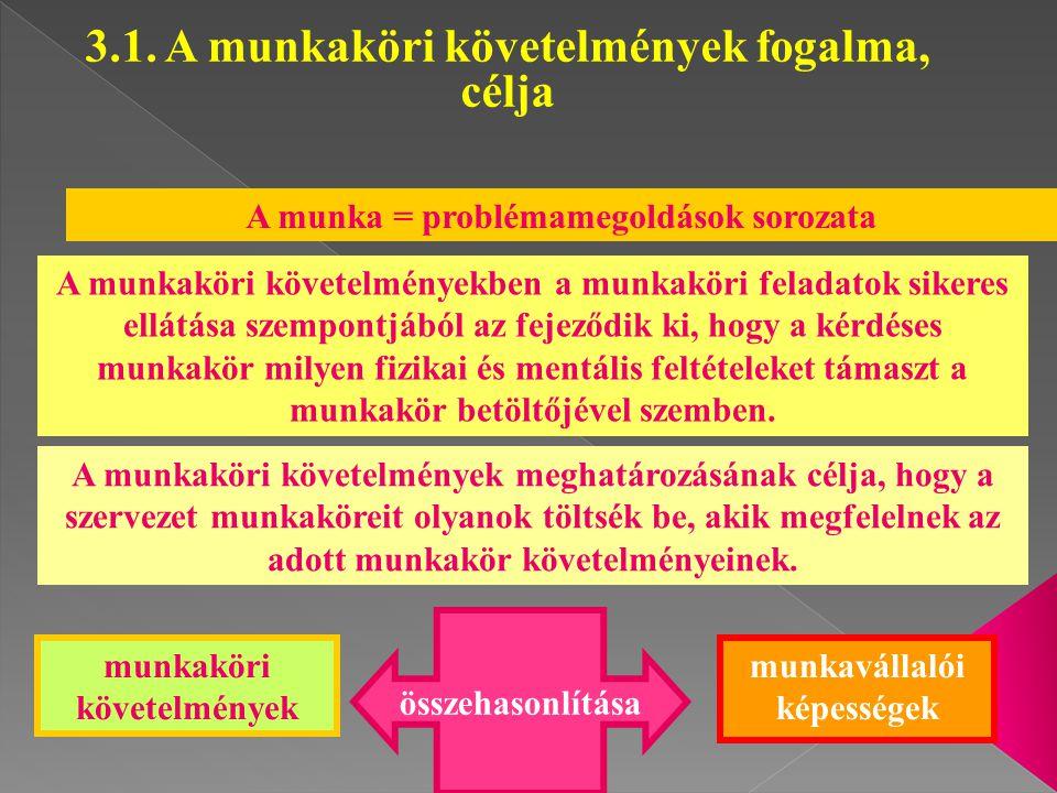 3.1. A munkaköri követelmények fogalma, célja A munka = problémamegoldások sorozata A munkaköri követelményekben a munkaköri feladatok sikeres ellátás